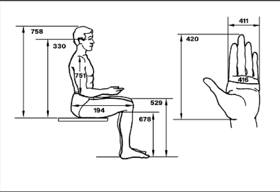 c13 use of ergonomic and anthropometric data
